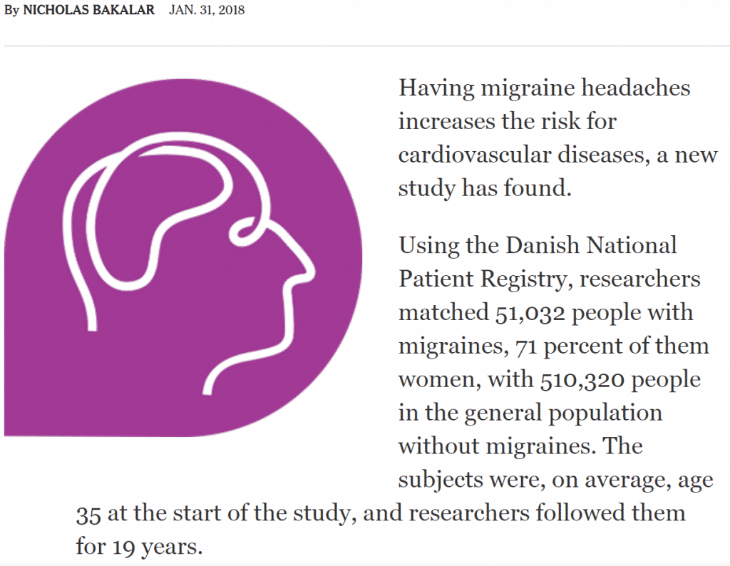 blogs snippet about migraines increasing risk for heart diseases